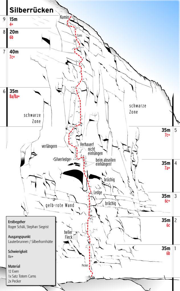 Topo Silberrücken_Rotbrätt_Jungfrau_Mehrseillängenroute