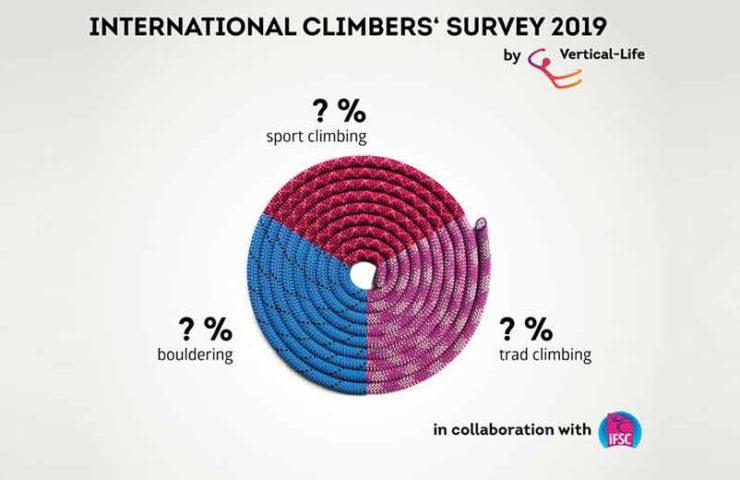 Internationale Kletter-Umfrage 2019 - mitmachen und gewinnen